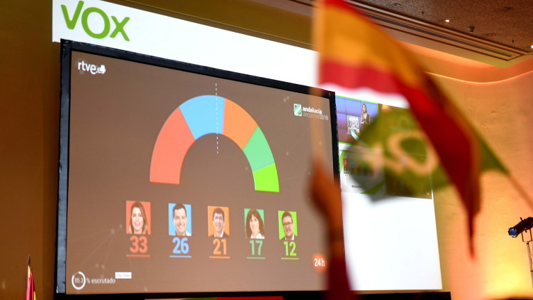 Far right party Vox celebrates the Andalusian regional election's results